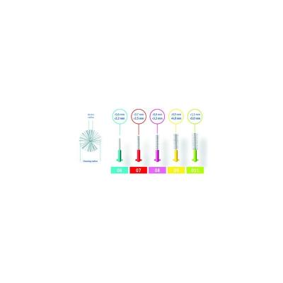 Набор Межзубных Ёршиков CPS с Держателем UHS 451 Curaprox Prime Plus Mixed