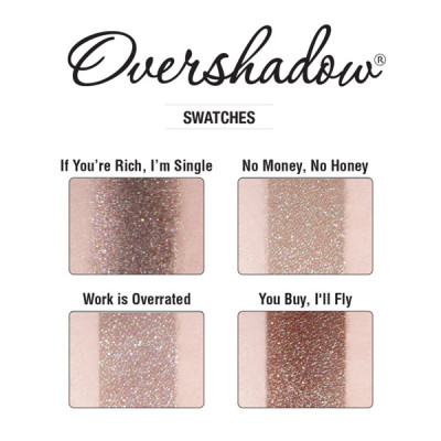 Мерцающие Тени-Хайлайтер для Век theBalm Overshadows® Shimmering All-Mineral Eyeshadow 0.57 г